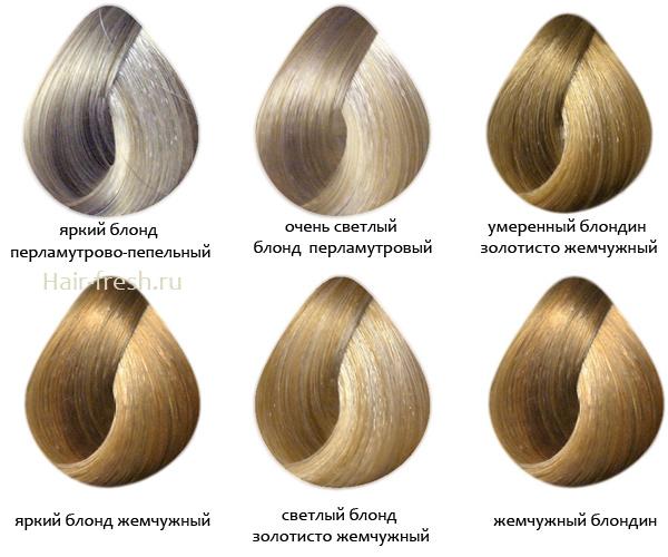 Убивает ли вши краска для волос